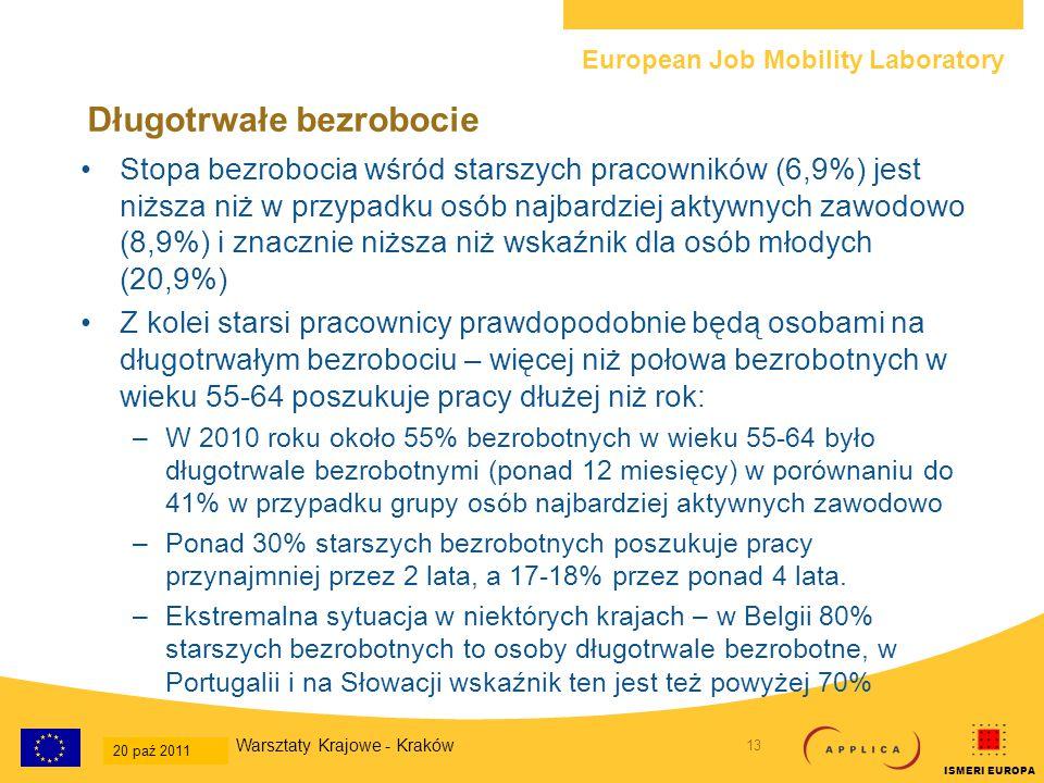European Job Mobility Laboratory 14 20-Oct-2011 National Workshop - Krakow ISMERI EUROPA Dezaktywacja Co więcej, informacje te pokazują tylko jedną stronę medalu –Wśród starszych pracowników, którzy byli bezrobotni w roku 2009, prawie połowa (46%) w roku 2010 stała się nieaktywna zawodowo i dlatego też zaprzestała poszukiwania pracy, w porównaniu do 23% wśród najbardziej aktywnych zawodowo –Prawdopodobieństwo dezaktywacji zawodowej jest największe wśród starszych kobiet (51%) i osób starszych o niskich kwalifikacjach (50%) –Dla niektórych będzie to stanowić element planowanego przejścia na emeryturę, lecz innych małe szanse znalezienia pracy zniechęciły do tego stopnia, że opuszczają rynek pracy znacznie wcześniej niżby tego chcieli –Tego rodzaju opuszczenie rynku ułatwiane jest dzięki ciągłej możliwości skorzystania z wcześniejszego przejścia na emeryturę i przedłużonemu uprawnieniu do zasiłków dla bezrobotnych bez jakiegokolwiek obowiązku poszukiwania pracy Warsztaty Krajowe - Kraków 20 paź 2011