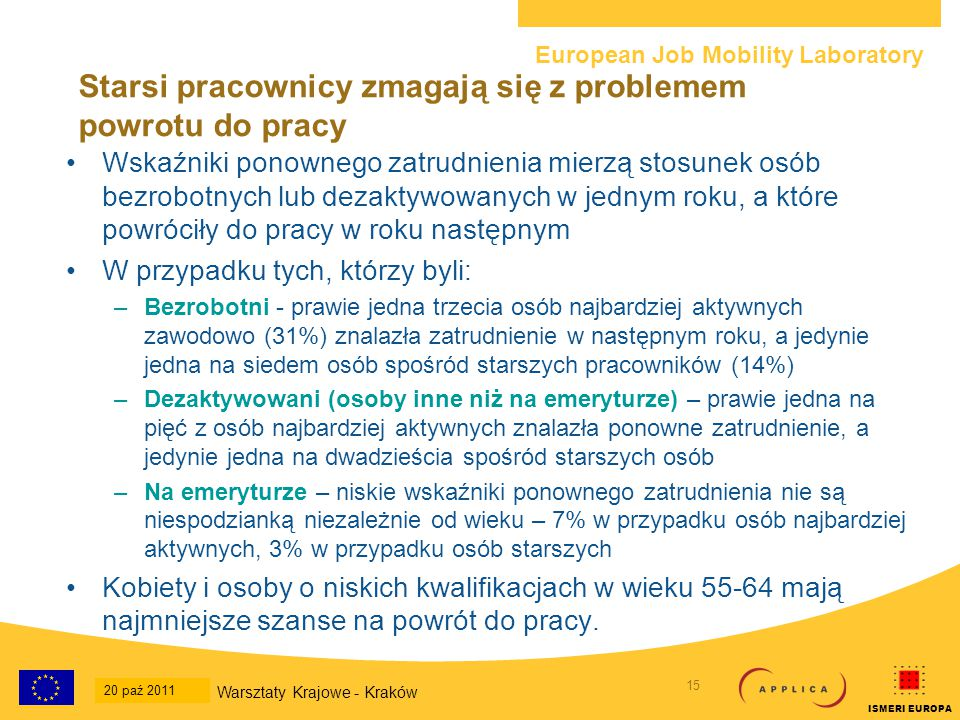 European Job Mobility Laboratory 16 20-Oct-2011 National Workshop - Krakow ISMERI EUROPA Starsi pracownicy zmagają się z problemem powrotu do pracy Wskaźniki ponownego zatrudnienia w podziale na status na rynku pracy i poszczególne grupy wiekowe, UE-27, 2010 0% 5% 10% 15% 20% 25% 30% 35% Dezaktywowani (osoby inne niż na emeryturze)Na emeryturzeBezrobotni 25-4955-64 Warsztaty Krajowe - Kraków 20 paź 2011