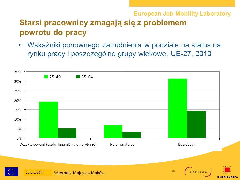 European Job Mobility Laboratory 17 20-Oct-2011 National Workshop - Krakow ISMERI EUROPA Wyzwania Jest oczywiste, że pomimo tendencji do dłuższego okresu aktywności zawodowej niż poprzednio, szczególnie wśród kobiet, starsi pracownicy, którzy stracą pracę, mają ogromne trudności z ponownym jej znalezieniem i są często skazani na długotrwały brak zatrudnienia lub nawet zaprzestają poszukiwania pracy Kryzys spowolnił lecz nie zatrzymał tendencji do dłuższej aktywności zawodowej i zwiększył trudności związane z ponownym znalezieniem pracy.