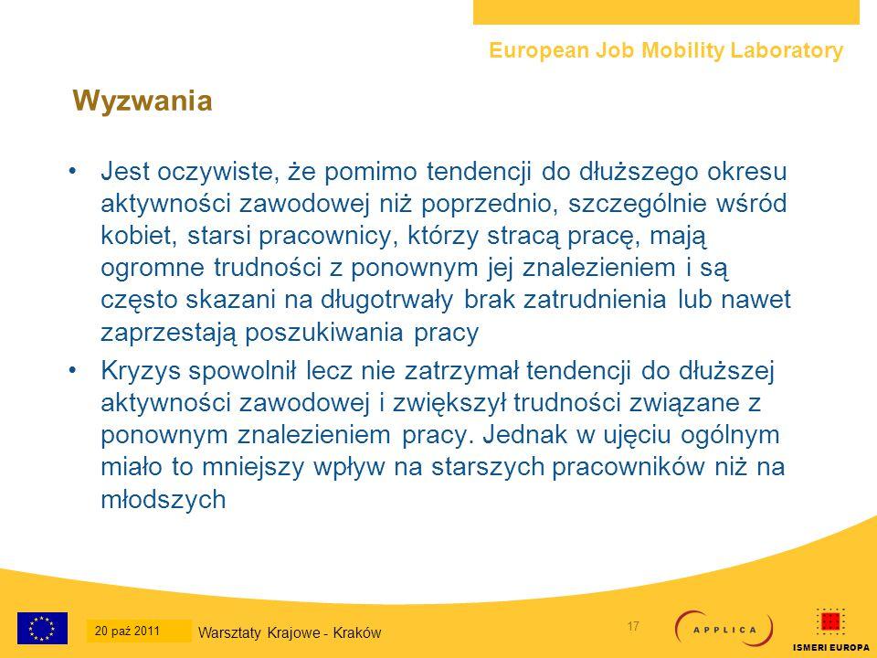 European Job Mobility Laboratory 18 20-Oct-2011 National Workshop - Krakow ISMERI EUROPA Wyzwania Reformy, jakie państwa członkowskie wprowadziły w celu dostosowania systemów opieki społecznej i systemów emerytalnych do potrzeb starzejącego się społeczeństwa oraz w celu zmniejszenia możliwości wcześniejszego przechodzenia na emeryturę, prawdopodobnie przyczyniły się do wydłużonej aktywności zawodowej osób i rosnących stóp zatrudnienia starszych pracowników Lecz stopy zatrudnienia starszych pracowników w UE nadal pozostają daleko w tyle za stopami u głównych konkurentów w większości krajów Europy nie stać na marnowanie potencjalnej siły roboczej i umiejętności starszych osób, które nie mają pracy Warsztaty Krajowe - Kraków 20 paź 2011