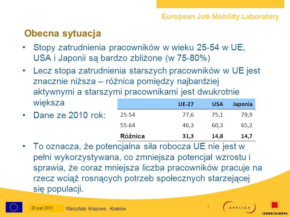 European Job Mobility Laboratory 4 20-Oct-2011 National Workshop - Krakow ISMERI EUROPA Obecna sytuacja Europejska demografia zmienia strukturę populacji i siły roboczej Obecne prognozy Eurostat mówią, że: –Populacja UE w wieku produkcyjnym do roku 2050 spadnie o ok.