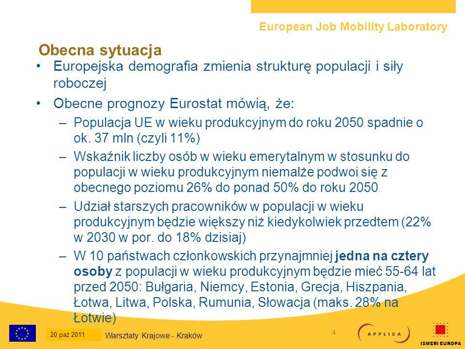 European Job Mobility Laboratory 5 20-Oct-2011 National Workshop - Krakow ISMERI EUROPA Obecna sytuacja Ogólna stopa zatrudnienia w UE dla starszych pracowników (46,3%) w sposób maksymalny uwidacznia istotne różnice pomiędzy poszczególnymi krajami –Szwecja ze stopą zatrudnienia na poziomie 70,5% znajduje się daleko z przodu - 12 punktów procentowych przed którymkolwiek innym państwem członkowskim UE –Niemcy, Dania, Zjednoczone Królestwo, Cypr i Finlandia mają wskaźniki na poziomie 56% i 58%, co nadal plasuje je za USA i Japonią –Estonia, Holandia i Irlandia to kolejne kraje, które osiągają cel 50% ustalony w Sztokholmie (razem 9 krajów, w roku 2009 było ich 11, lecz Łotwa i Litwa wypadły z tej grupy) –Stopy poniżej 40% są we Francji, Luksemburgu i Belgii –A poniżej 35% w Słowenii, na Węgrzech, w Polsce i na Malcie Warsztaty Krajowe - Kraków 20 paź 2011