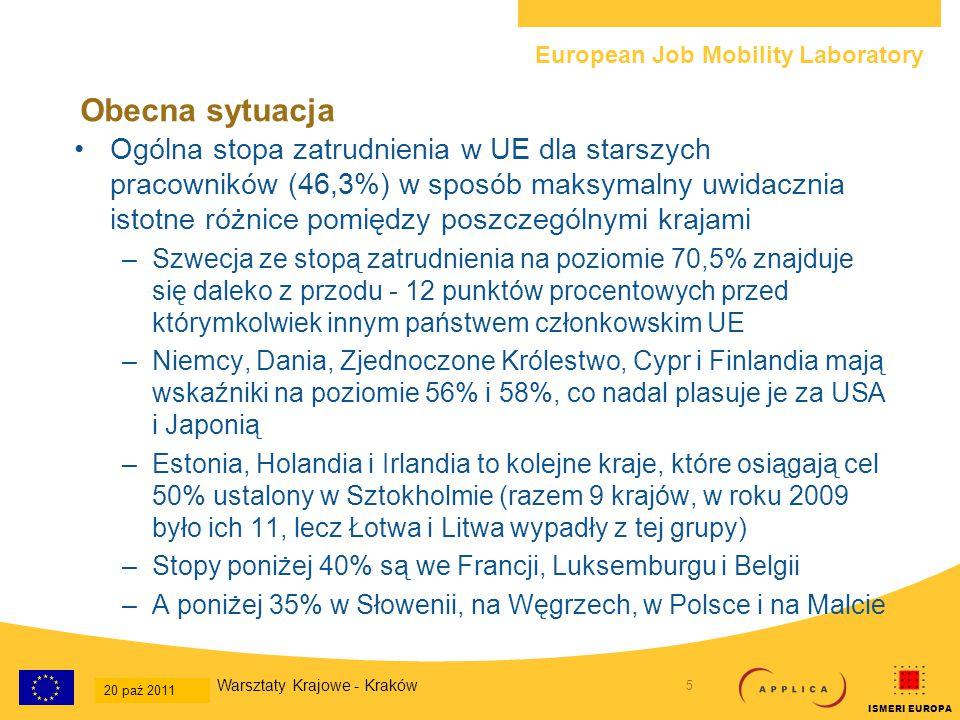 European Job Mobility Laboratory 6 20-Oct-2011 National Workshop - Krakow ISMERI EUROPA Obecna sytuacja Stopa zatrudnienia starszych pracowników w poszczególnych krajach, 2010 Warsztaty Krajowe - Kraków 20 paź 2011
