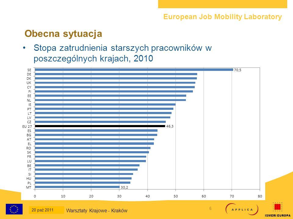 European Job Mobility Laboratory 7 20-Oct-2011 National Workshop - Krakow ISMERI EUROPA Obecna sytuacja W ujęciu ogólnym niskie stopy zatrudnienia starszych pracowników zbieżne są z niskimi wskaźnikami dla najbardziej aktywnych pracowników, lecz nie zawsze – np.