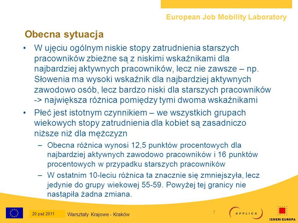 European Job Mobility Laboratory 8 20-Oct-2011 National Workshop - Krakow ISMERI EUROPA Obecna sytuacja Różnica w stopach zatrudnienia w podziale na płeć dla poszczególnych grup wiekowych w roku 2000 i 2010 Warsztaty Krajowe - Kraków 20 paź 2011