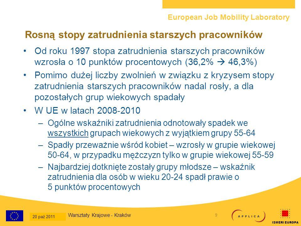 European Job Mobility Laboratory 10 20-Oct-2011 National Workshop - Krakow ISMERI EUROPA Rosną stopy zatrudnienia starszych pracowników Zmiany stopy zatrudnienia w UE w poszczególnych grupach wiekowych i dla płci w okresie kryzysu (2008-2010) Warsztaty Krajowe - Kraków 20 paź 2011