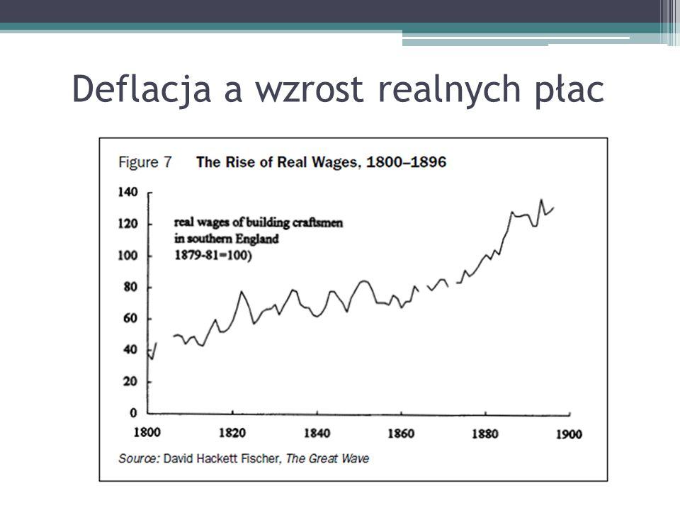 Czy deflacja jest szkodliwa.Która deflacja. Walka z deflacją czy źródłem.