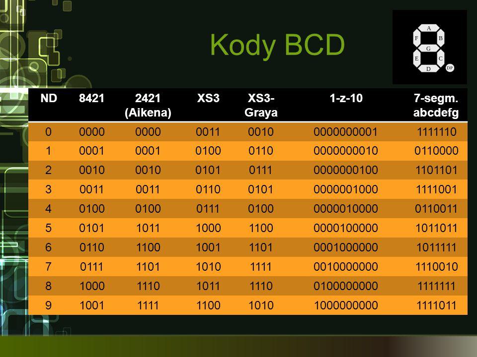 Kody BCD ND84212421 (Aikena) XS3XS3- Graya 1-z-107-segm. abcdefg 00000 0011001000000000011111110 10001 0100011000000000100110000 20010 010101110000000