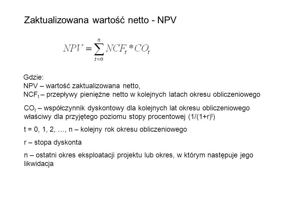 Zaktualizowana wartość netto - NPV Gdzie: NPV – wartość zaktualizowana netto, NCF t – przepływy pieniężne netto w kolejnych latach okresu obliczeniowe
