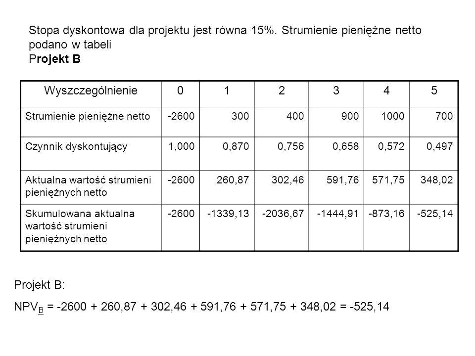 Stopa dyskontowa dla projektu jest równa 15%. Strumienie pieniężne netto podano w tabeli Projekt B Wyszczególnienie012345 Strumienie pieniężne netto-2