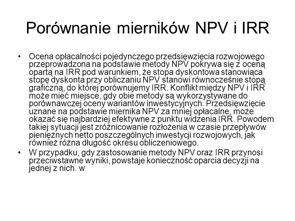 Porównanie mierników NPV i IRR Ocena opłacalności pojedynczego przedsięwzięcia rozwojowego przeprowadzona na podstawie metody NPV pokrywa się z oceną
