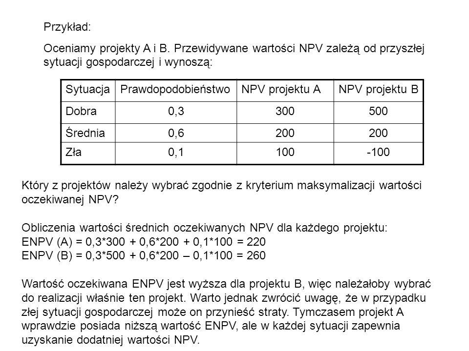 SytuacjaPrawdopodobieństwoNPV projektu ANPV projektu B Dobra0,3300500 Średnia0,6200 Zła0,1100-100 Przykład: Oceniamy projekty A i B. Przewidywane wart