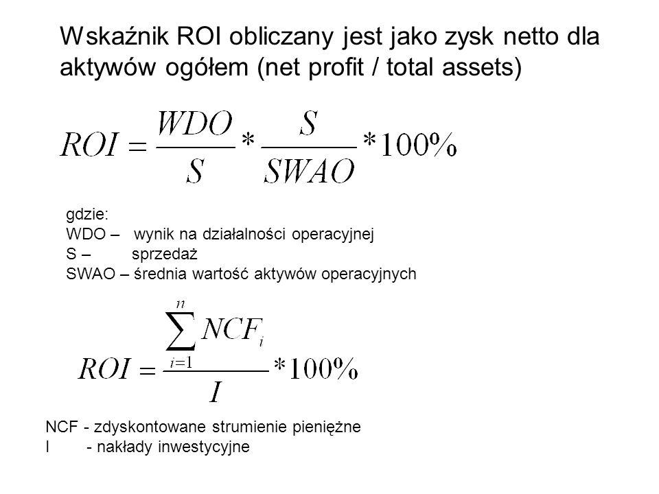 Wskaźnik ROI obliczany jest jako zysk netto dla aktywów ogółem (net profit / total assets) gdzie: WDO – wynik na działalności operacyjnej S – sprzedaż