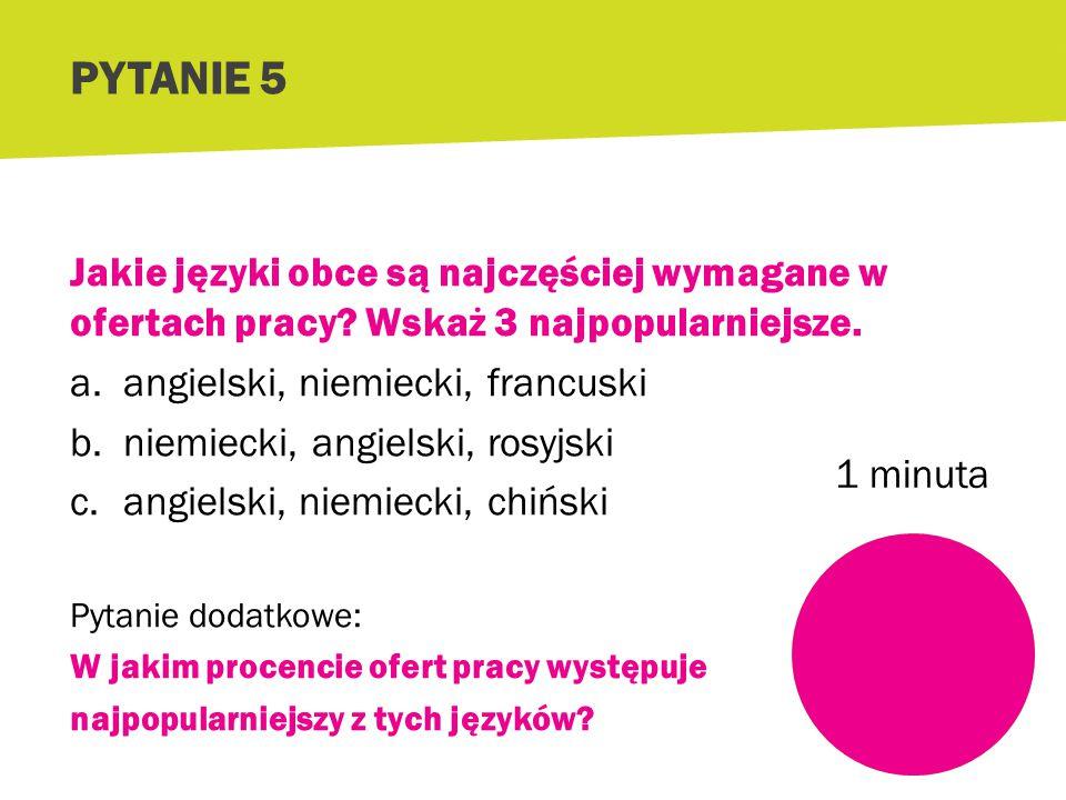 """Źródło: Raport """"Niedobór Talentów ManpowerGroup, http://www.manpowergroup.pl/repository/Raporty/Niedobor/PL/2013_Niedobor_t alentow_Raport_ManpowerGroup.pdf http://www.manpowergroup.pl/repository/Raporty/Niedobor/PL/2013_Niedobor_t alentow_Raport_ManpowerGroup.pdf"""