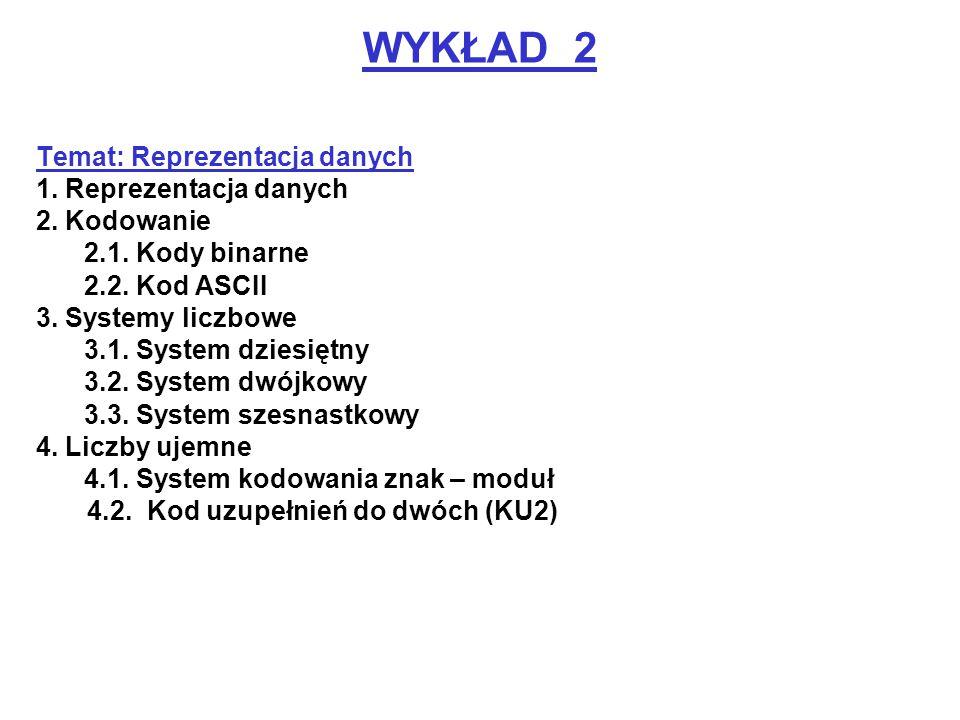 WYKŁAD 2 Temat: Reprezentacja danych 1. Reprezentacja danych 2. Kodowanie 2.1. Kody binarne 2.2. Kod ASCII 3. Systemy liczbowe 3.1. System dziesiętny