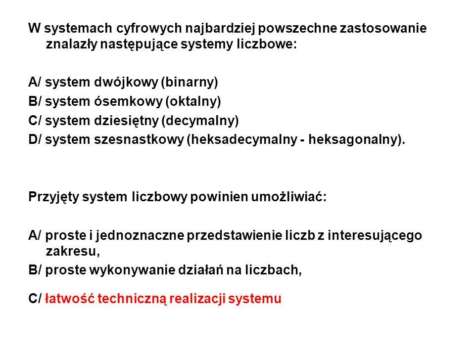 W systemach cyfrowych najbardziej powszechne zastosowanie znalazły następujące systemy liczbowe: A/ system dwójkowy (binarny) B/ system ósemkowy (okta