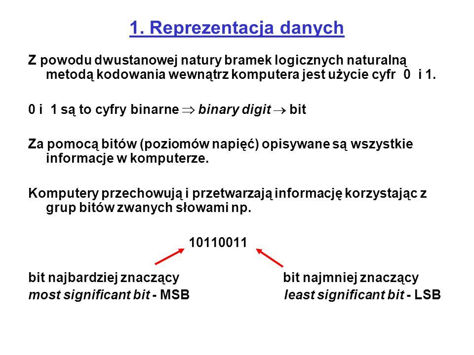 1. Reprezentacja danych Z powodu dwustanowej natury bramek logicznych naturalną metodą kodowania wewnątrz komputera jest użycie cyfr 0 i 1. 0 i 1 są t
