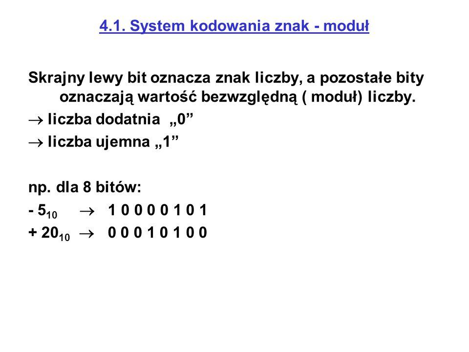 4.1. System kodowania znak - moduł Skrajny lewy bit oznacza znak liczby, a pozostałe bity oznaczają wartość bezwzględną ( moduł) liczby.  liczba doda