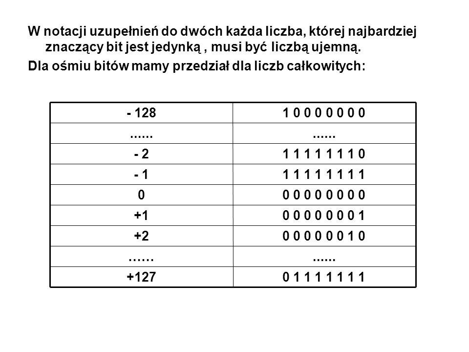 W notacji uzupełnień do dwóch każda liczba, której najbardziej znaczący bit jest jedynką, musi być liczbą ujemną. Dla ośmiu bitów mamy przedział dla l
