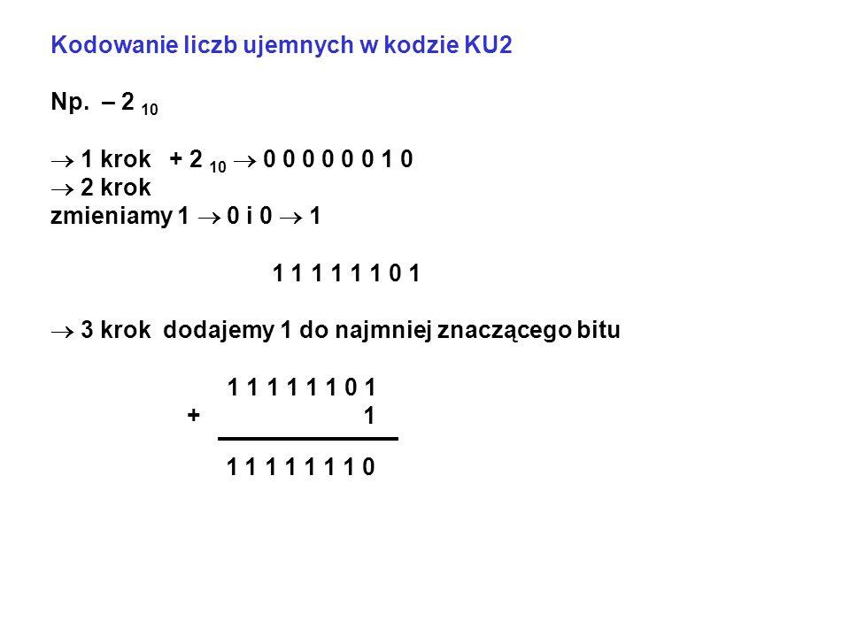 Kodowanie liczb ujemnych w kodzie KU2 Np. – 2 10  1 krok + 2 10  0 0 0 0 0 0 1 0  2 krok zmieniamy 1  0 i 0  1 1 1 1 1 1 1 0 1  3 krok dodajemy