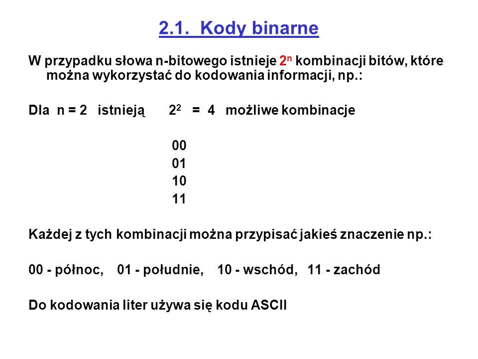 2.1. Kody binarne W przypadku słowa n-bitowego istnieje 2 n kombinacji bitów, które można wykorzystać do kodowania informacji, np.: Dla n = 2 istnieją