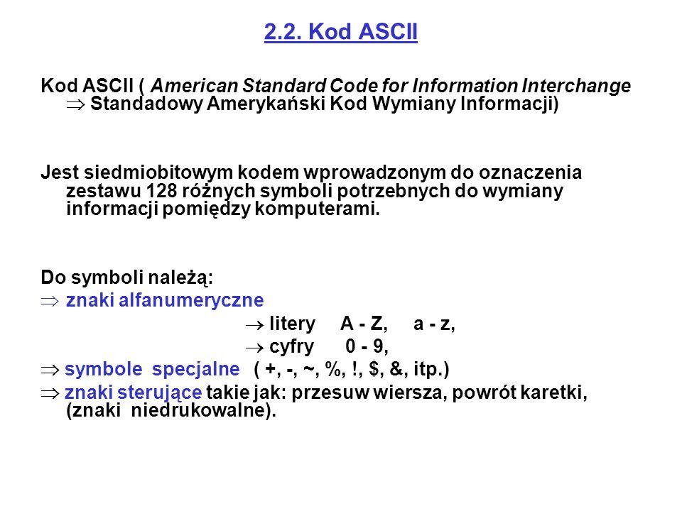 2.2. Kod ASCII Kod ASCII ( American Standard Code for Information Interchange  Standadowy Amerykański Kod Wymiany Informacji) Jest siedmiobitowym kod