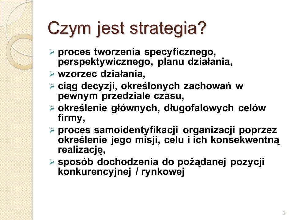 3 Czym jest strategia?  proces tworzenia specyficznego, perspektywicznego, planu działania,  wzorzec działania,  ciąg decyzji, określonych zachowań