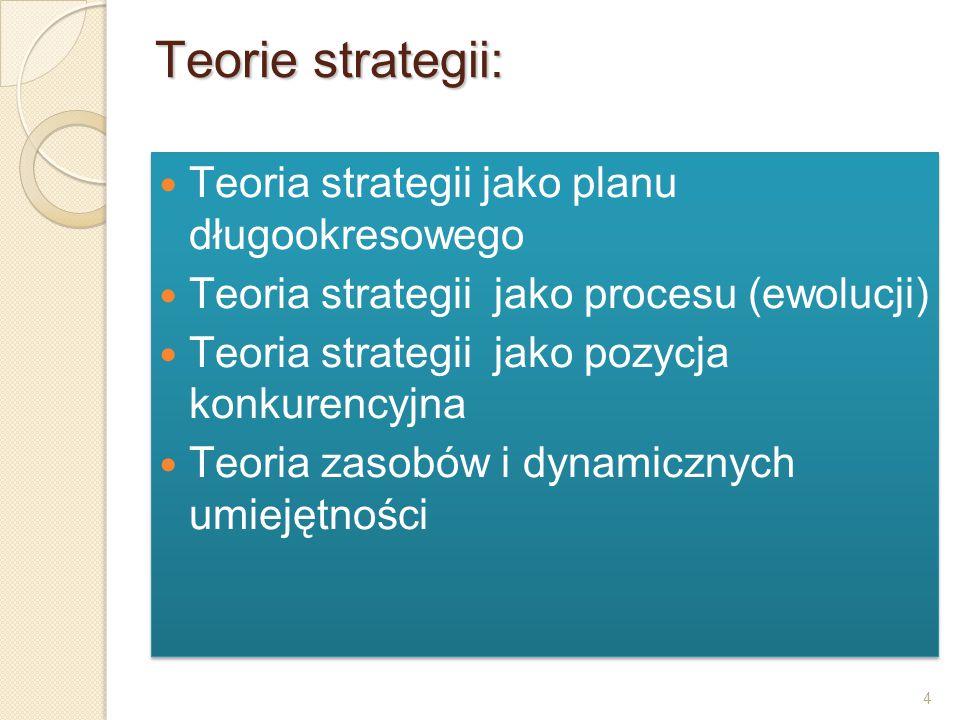 4 Teorie strategii: Teoria strategii jako planu długookresowego Teoria strategii jako procesu (ewolucji) Teoria strategii jako pozycja konkurencyjna T