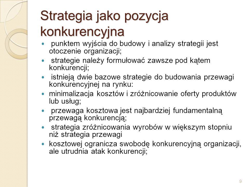 9 Strategia jako pozycja konkurencyjna punktem wyjścia do budowy i analizy strategii jest otoczenie organizacji; strategie należy formułować zawsze po