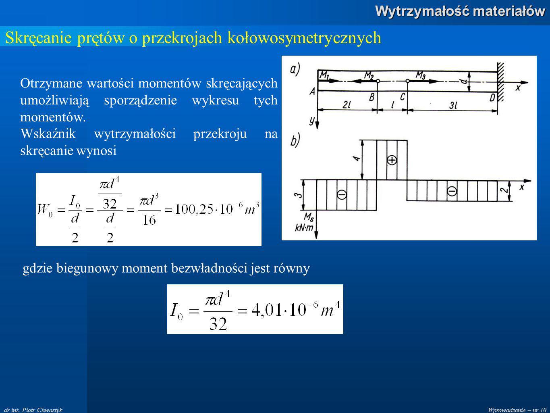Wprowadzenie – nr 10 Wytrzymałość materiałów dr inż. Piotr Chwastyk Skręcanie prętów o przekrojach kołowosymetrycznych Otrzymane wartości momentów skr