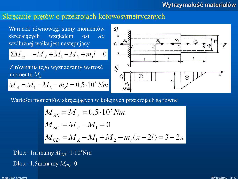 Wprowadzenie – nr 13 Wytrzymałość materiałów dr inż. Piotr Chwastyk Skręcanie prętów o przekrojach kołowosymetrycznych Warunek równowagi sumy momentów