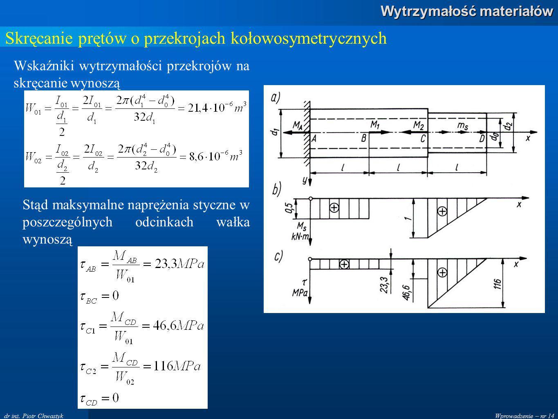 Wprowadzenie – nr 14 Wytrzymałość materiałów dr inż. Piotr Chwastyk Skręcanie prętów o przekrojach kołowosymetrycznych Wskaźniki wytrzymałości przekro