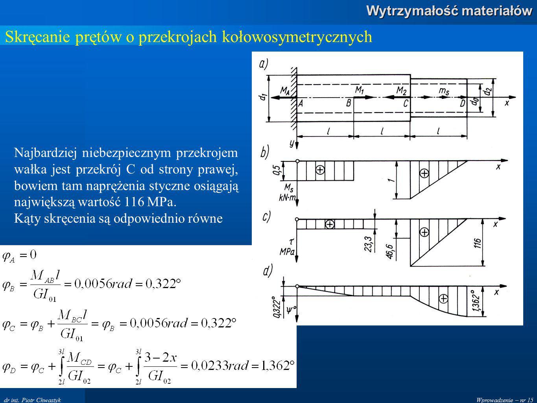 Wprowadzenie – nr 15 Wytrzymałość materiałów dr inż. Piotr Chwastyk Skręcanie prętów o przekrojach kołowosymetrycznych Najbardziej niebezpiecznym prze