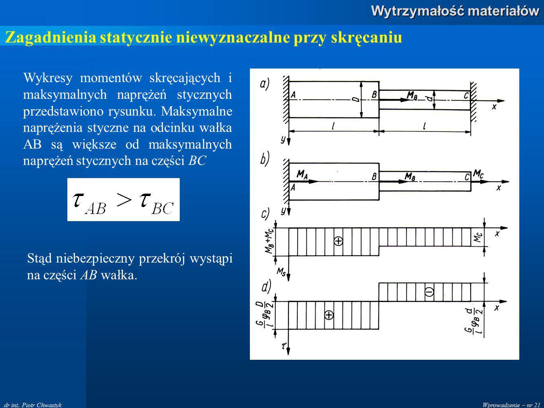 Wprowadzenie – nr 21 Wytrzymałość materiałów dr inż. Piotr Chwastyk Zagadnienia statycznie niewyznaczalne przy skręcaniu Wykresy momentów skręcających