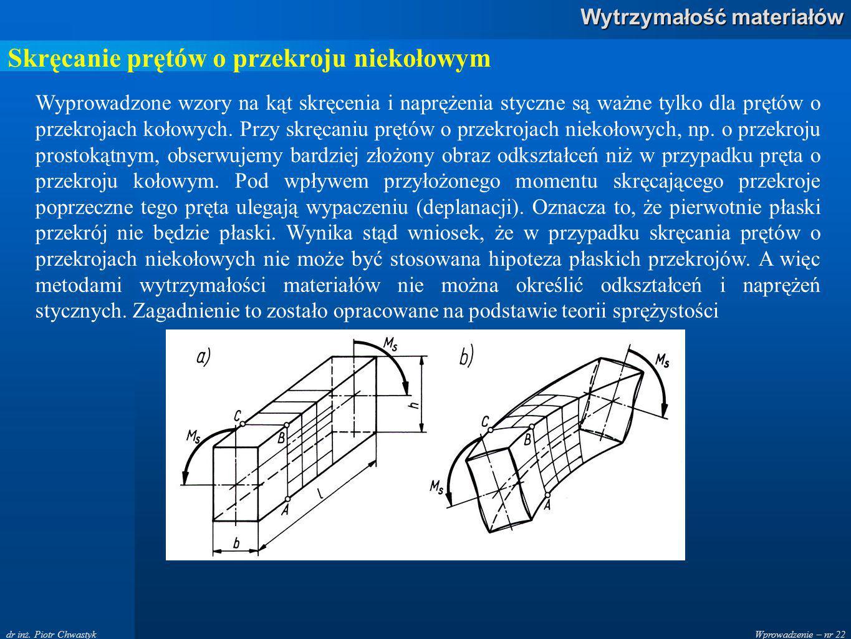 Wprowadzenie – nr 22 Wytrzymałość materiałów dr inż. Piotr Chwastyk Skręcanie prętów o przekroju niekołowym Wyprowadzone wzory na kąt skręcenia i napr