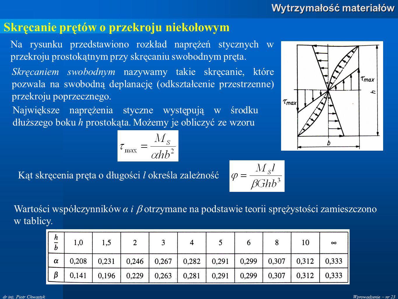 Wprowadzenie – nr 23 Wytrzymałość materiałów dr inż. Piotr Chwastyk Skręcanie prętów o przekroju niekołowym Na rysunku przedstawiono rozkład naprężeń