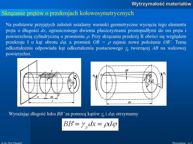 Wprowadzenie – nr 3 Wytrzymałość materiałów dr inż. Piotr Chwastyk Skręcanie prętów o przekrojach kołowosymetrycznych Na podstawie przyjętych założeń