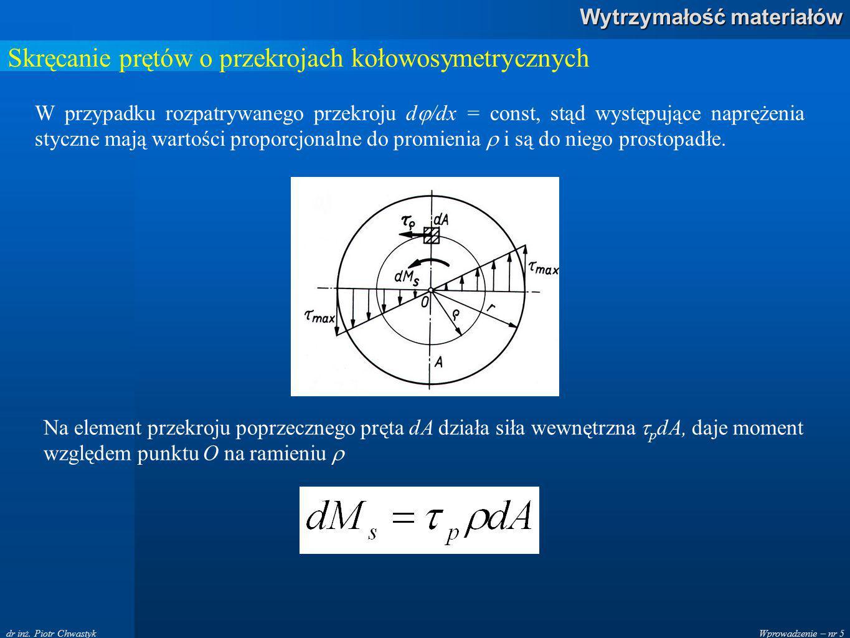 Wprowadzenie – nr 5 Wytrzymałość materiałów dr inż. Piotr Chwastyk Skręcanie prętów o przekrojach kołowosymetrycznych W przypadku rozpatrywanego przek
