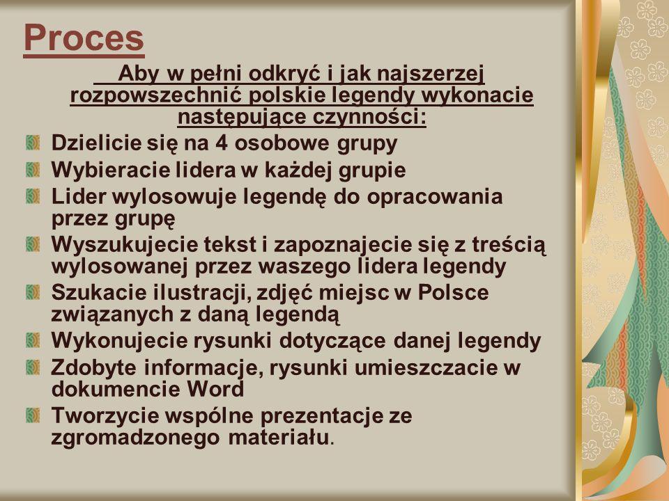 Proces Aby w pełni odkryć i jak najszerzej rozpowszechnić polskie legendy wykonacie następujące czynności: Dzielicie się na 4 osobowe grupy Wybieracie