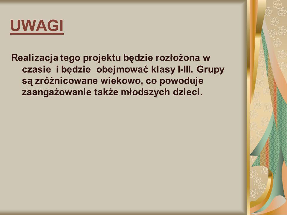 ZASOBY I ŹRÓDŁA http://pl.wikipedia.org/wiki/Legenda http://legendy-polskie.streszczenia.pl/ http://legendy-polskie.cba.pl/ http://static.scholaris.pl/main-file/790/legenda-o-lechu_68252.swf