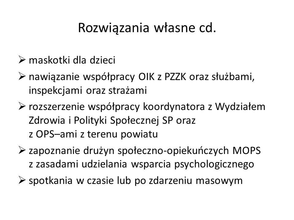Rozwiązania własne cd.