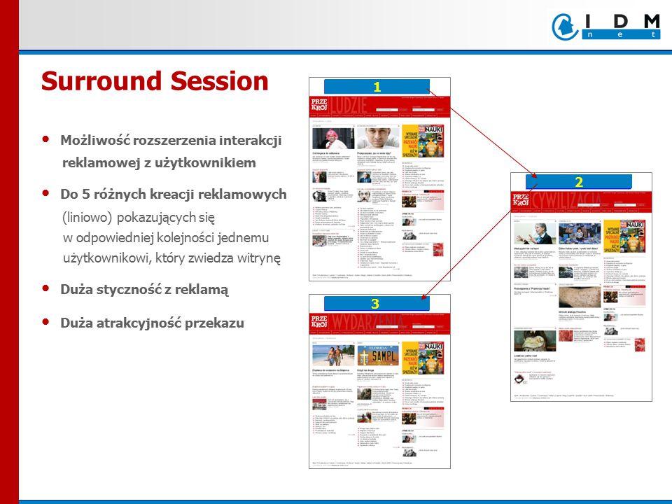 Możliwość rozszerzenia interakcji reklamowej z użytkownikiem Do 5 różnych kreacji reklamowych (liniowo) pokazujących się w odpowiedniej kolejności jednemu użytkownikowi, który zwiedza witrynę Duża styczność z reklamą Duża atrakcyjność przekazu 1 2 3 Surround Session 1 2 3