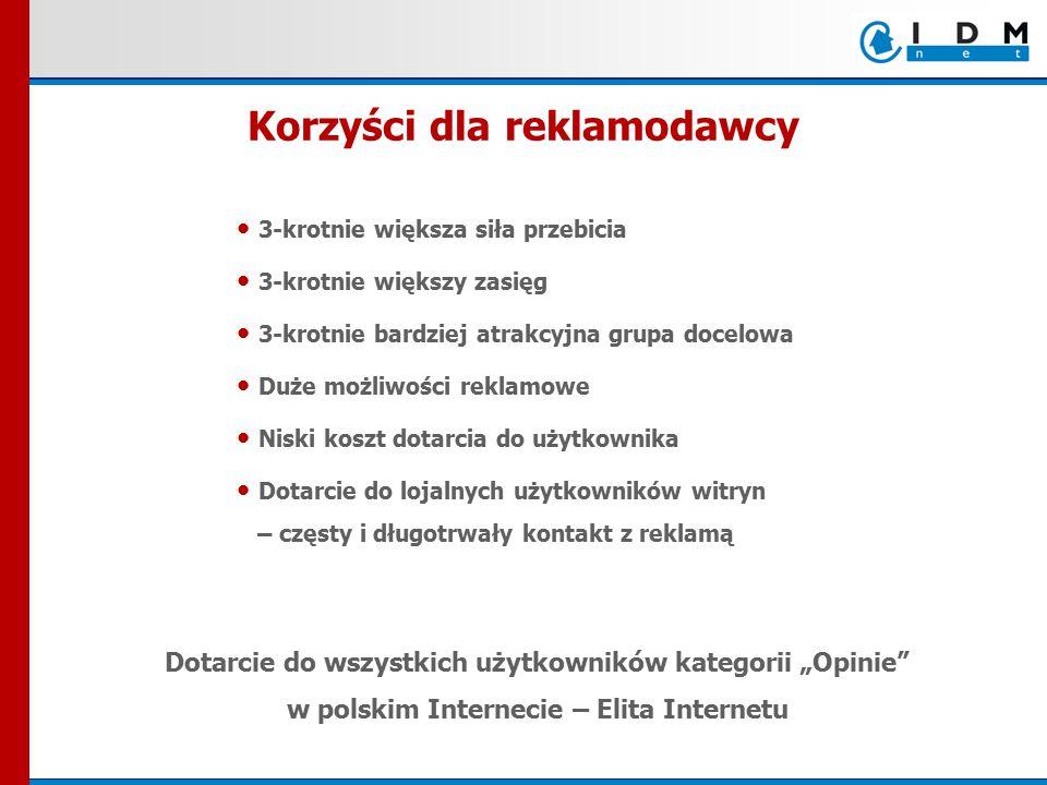 """3-krotnie większa siła przebicia 3-krotnie większy zasięg 3-krotnie bardziej atrakcyjna grupa docelowa Duże możliwości reklamowe Niski koszt dotarcia do użytkownika Dotarcie do lojalnych użytkowników witryn – częsty i długotrwały kontakt z reklamą Dotarcie do wszystkich użytkowników kategorii """"Opinie w polskim Internecie – Elita Internetu Korzyści dla reklamodawcy"""