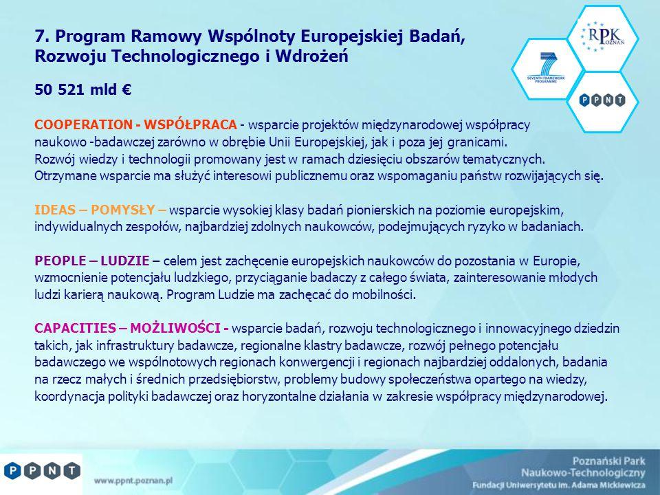 COOPERATION - WSPÓŁPRACA - wsparcie projektów międzynarodowej współpracy naukowo -badawczej zarówno w obrębie Unii Europejskiej, jak i poza jej granicami.