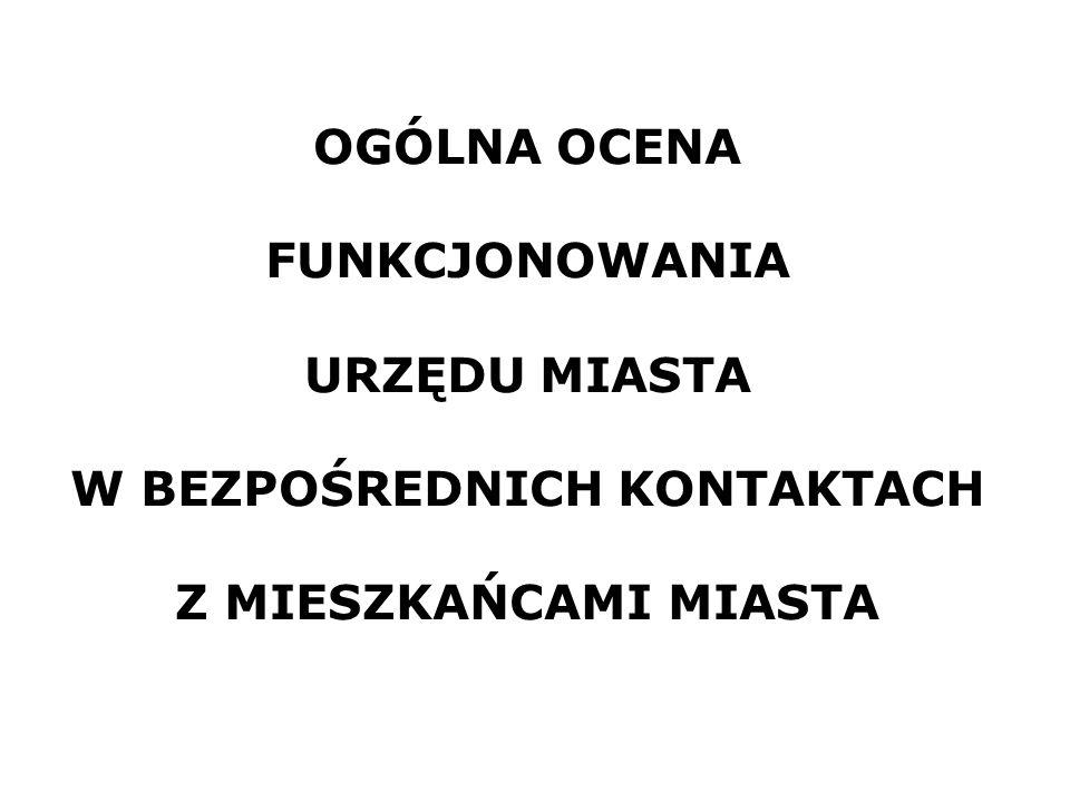 Najważniejsze problemy jakie powinny rozwiązać władze miasta Krosna – cd.