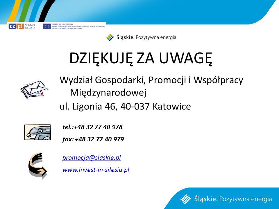 DZIĘKUJĘ ZA UWAGĘ Wydział Gospodarki, Promocji i Współpracy Międzynarodowej ul. Ligonia 46, 40-037 Katowice tel.:+48 32 77 40 978 fax: +48 32 77 40 97
