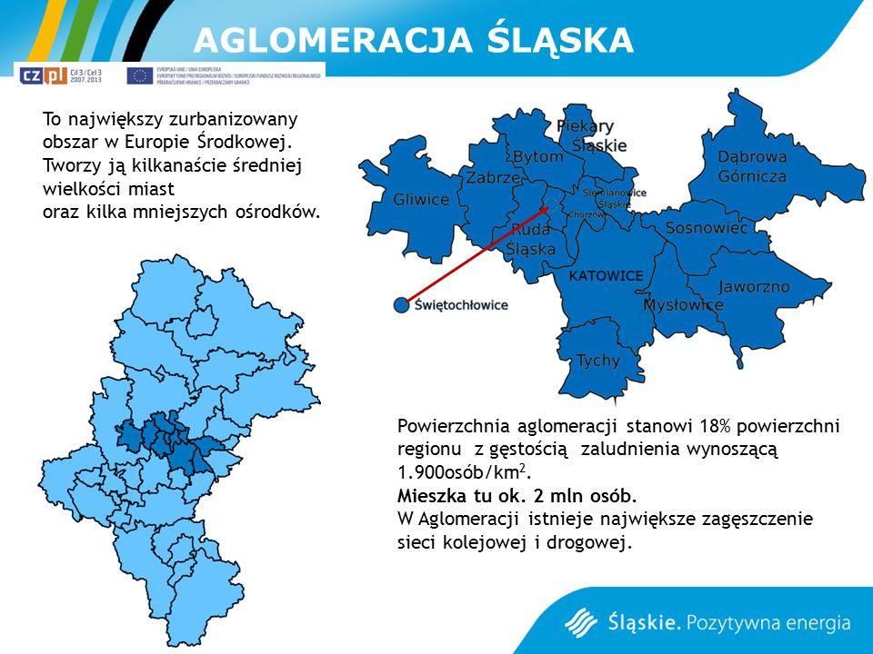 AGLOMERACJA ŚLĄSKA To największy zurbanizowany obszar w Europie Środkowej. Tworzy ją kilkanaście średniej wielkości miast oraz kilka mniejszych ośrodk