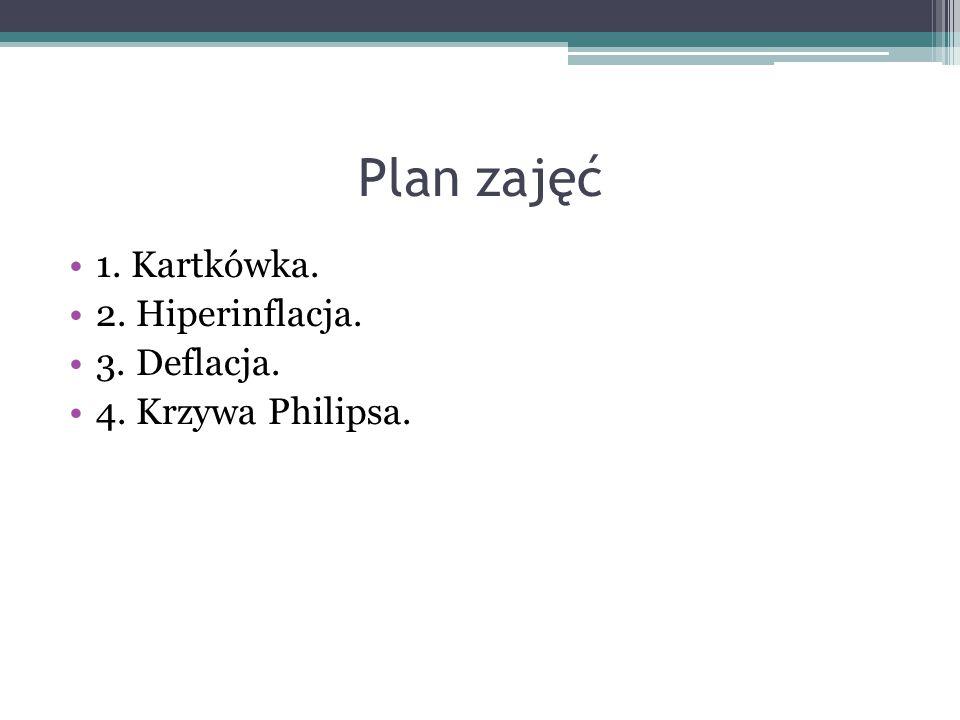 Plan zajęć 1. Kartkówka. 2. Hiperinflacja. 3. Deflacja. 4. Krzywa Philipsa.