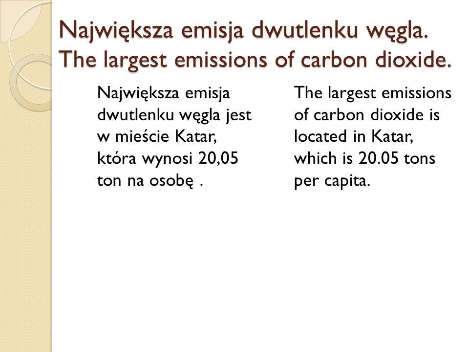 Największa emisja dwutlenku węgla. The largest emissions of carbon dioxide. Największa emisja dwutlenku węgla jest w mieście Katar, która wynosi 20,05