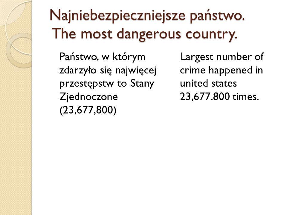 Najniebezpieczniejsze państwo. The most dangerous country. Państwo, w którym zdarzyło się najwięcej przestępstw to Stany Zjednoczone (23,677,800) Larg